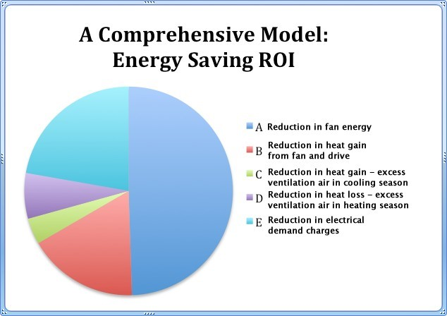 roi for aomc graph