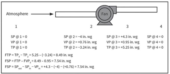 Figure 3 - Article AA - Photo D