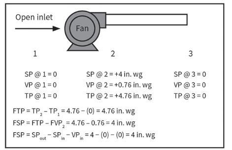 Figure 4 - Article AA - Photo E