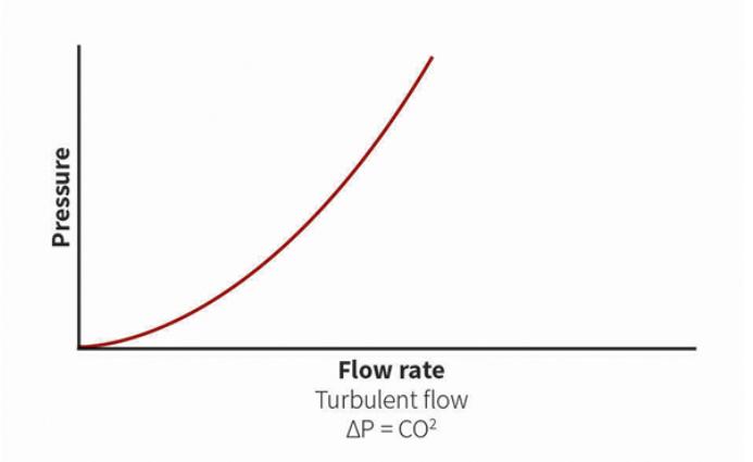 Figure 7 - Article AA - Photo H