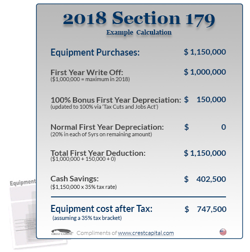 2018 Section 179 Example